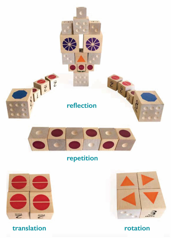 Math Manipulative